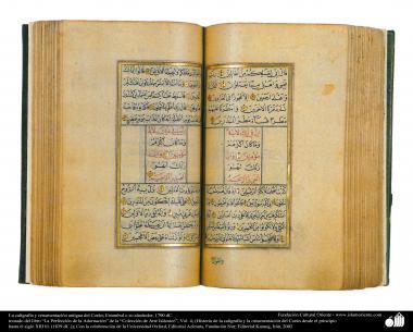 イスラム美術 -イスラム書道 - コーランの装飾 - イスタンブール - 1790 AD