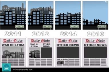 Medios informativos… (Caricatura)